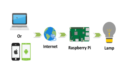 Controlling Lamp From Internet Using Raspberry Pi and Cayenne
