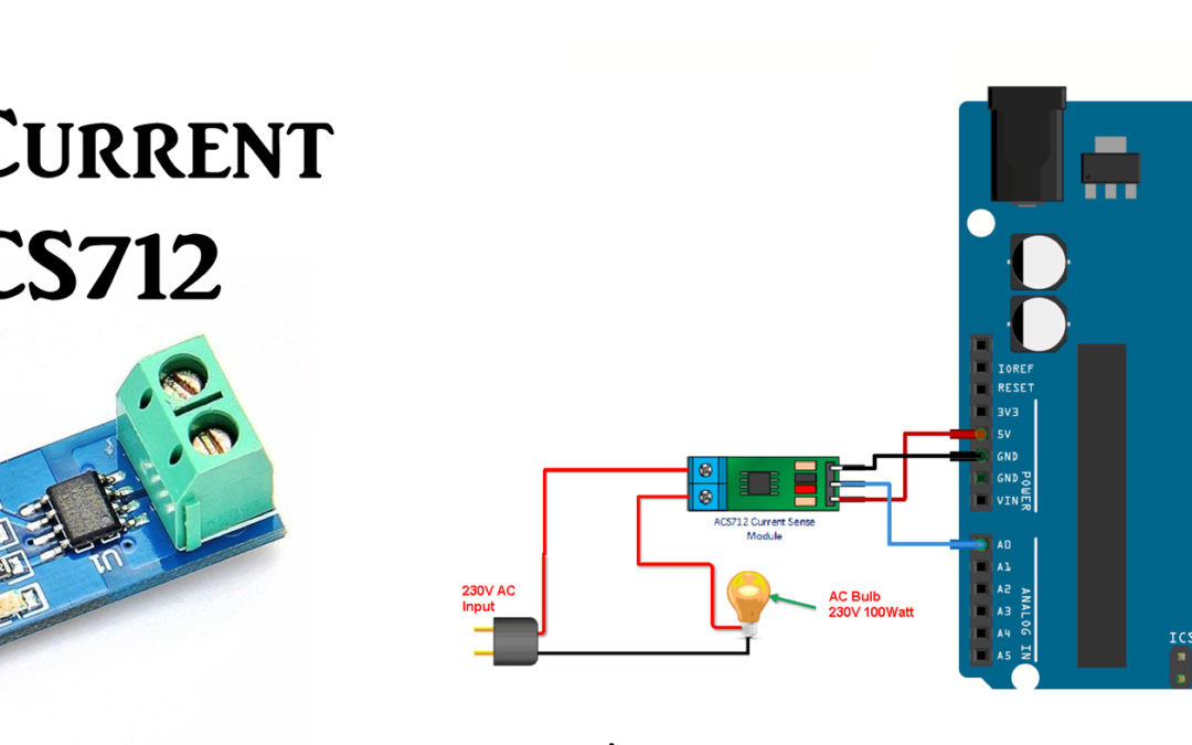 Arduino – ACS712 AC Current Measurement without Error | Kraj